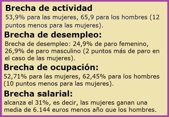 Brechas_de_genero_en_el_mundo_laboral