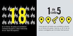 #Informe2015 AmnistiaInternacional